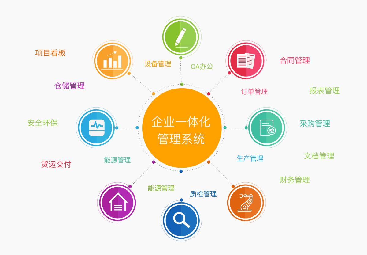 中设智控中小企业综合管控系统