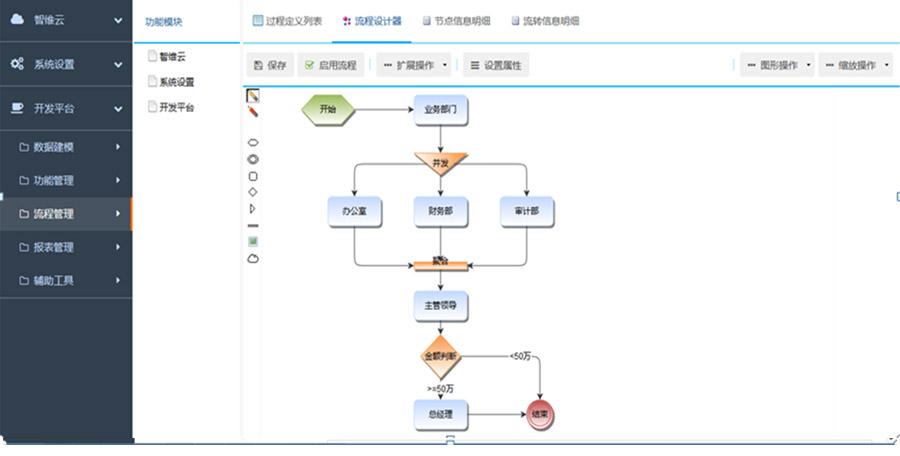 生产管理系统开发平台3
