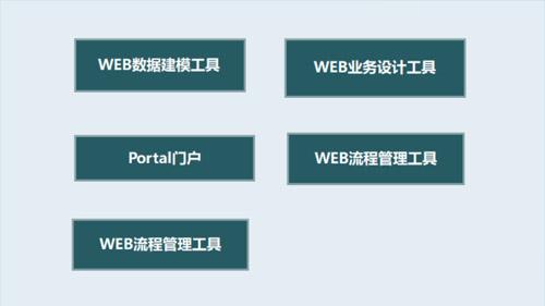 中设智控生产管理系统的开发平台介绍