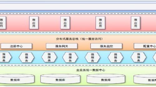中设智控设备管理系统的微服务架构