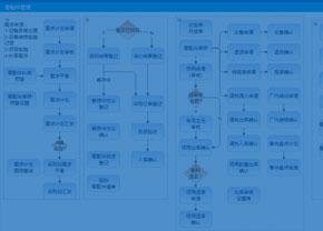 设备备品备件管理(云)系统