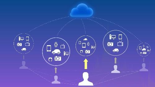 中设智控科普|设备管理系统在企业设备管理中的应用