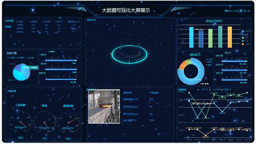 中设生产管理系统的可视化大屏展示功能