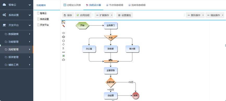 WEB流程管理工具